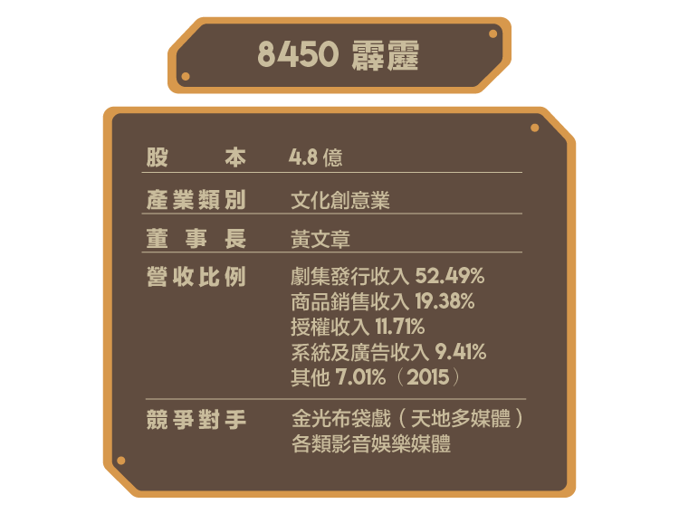 8450-霹靂-布袋戲文化的傳承與創新_內文圖-04
