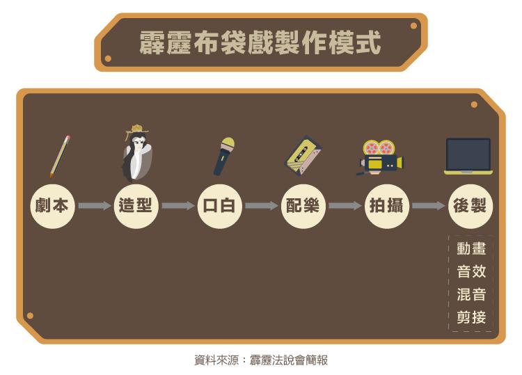 8450-霹靂-布袋戲文化的傳承與創新_內文圖-07