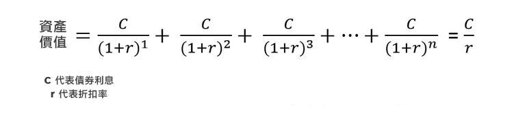 簡轉繁 雪球)估值的藝術:如何估值虧損的成長型公司 -04