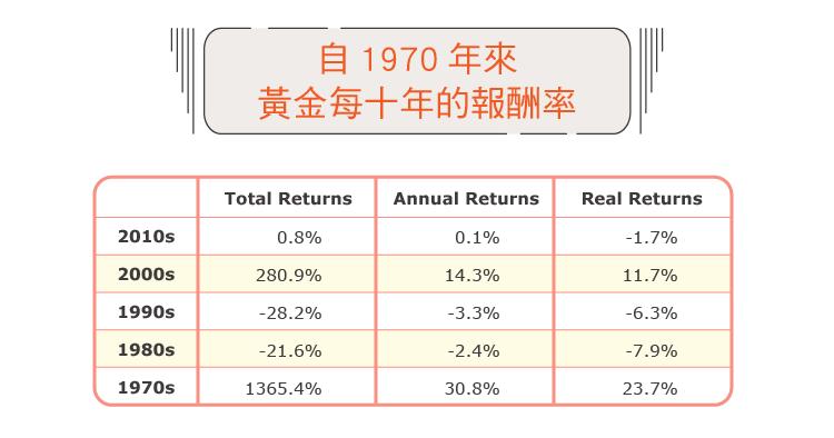 台灣阿桑)基於這三大風險考量我選擇把美股加入我的資產配置-13