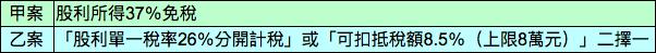 螢幕快照 2017-09-04 10.20.19