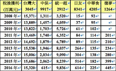 螢幕快照 2017-10-19 09.58.14