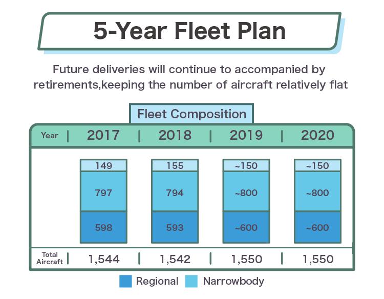 由巴菲特投資美國航空公司到中港航空業比較-05