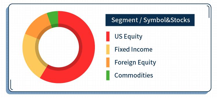 ETF 的分類:一般型-04