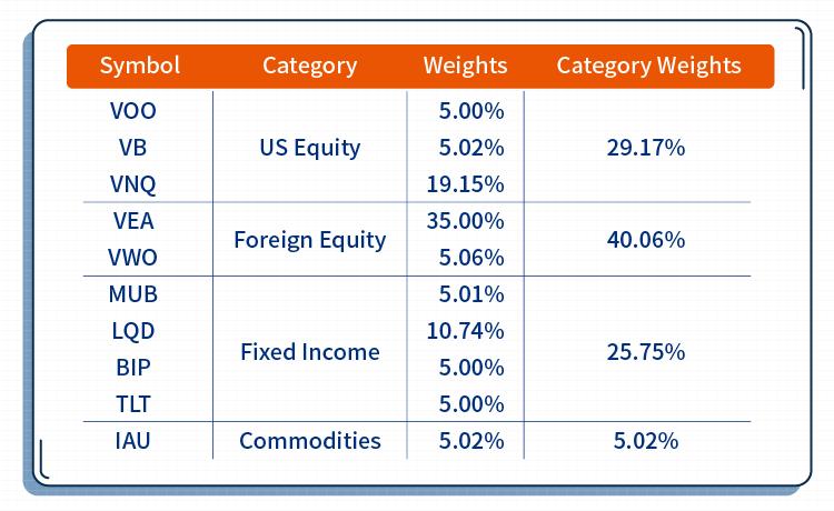 ETF 的分類:一般型-05