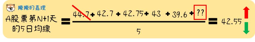 n+1天均線計算